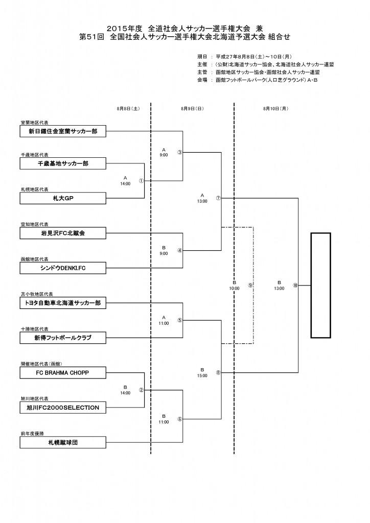 15全道社会人選手権トーナメント表