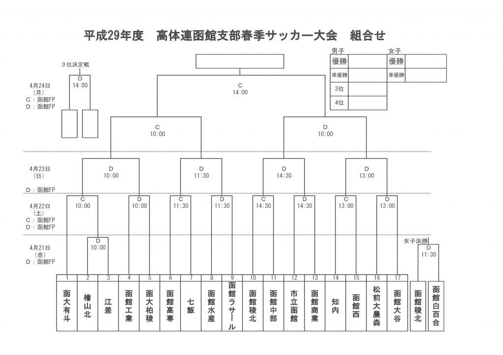 高体連函館支部春季サッカー大会