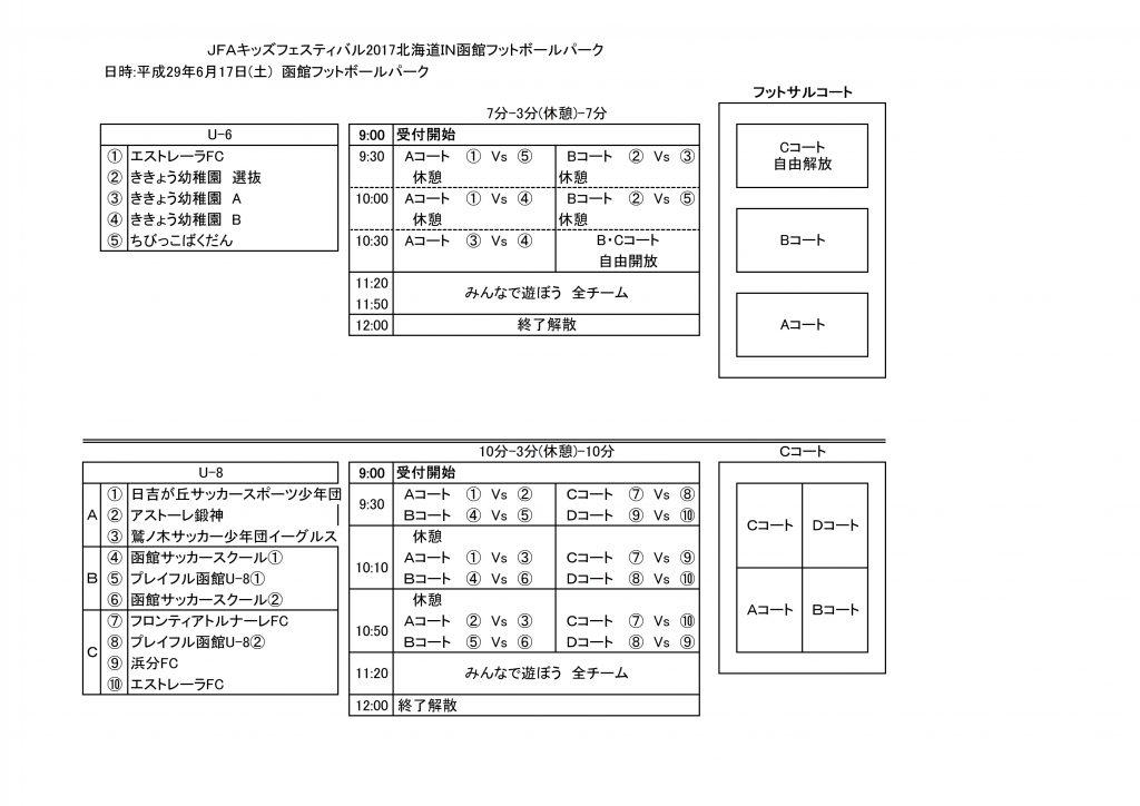 JFAキッズ U-6・U-8実施概要