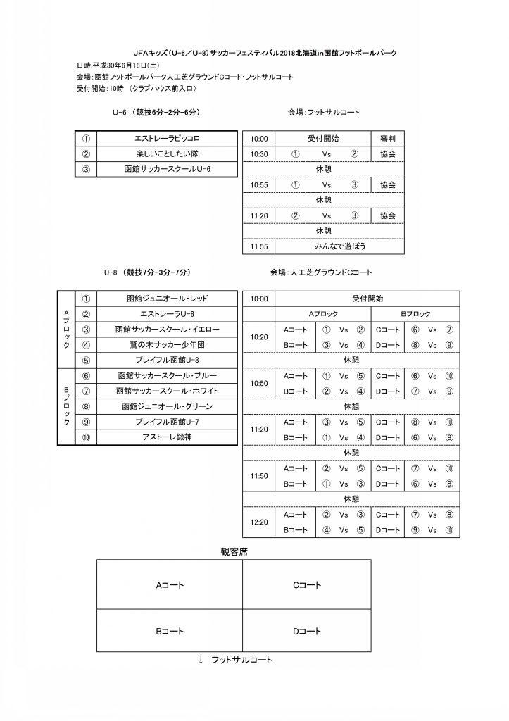 JFAキッズフェス(U6・U-8)実施概要